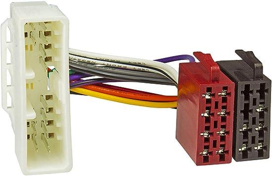 Tomzz Audio 7017 001 Radio Adapter Kabel Passend Für Elektronik