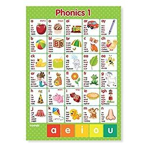 A3 Laminated ABC Alphabet Phonics/Graphemes Letters & Sounds Wall ...