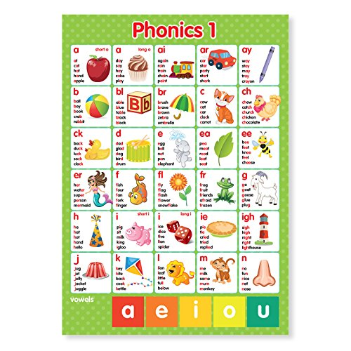 A3 Laminated Abc Alphabet Phonics/Graphemes Letters & Sounds Wall