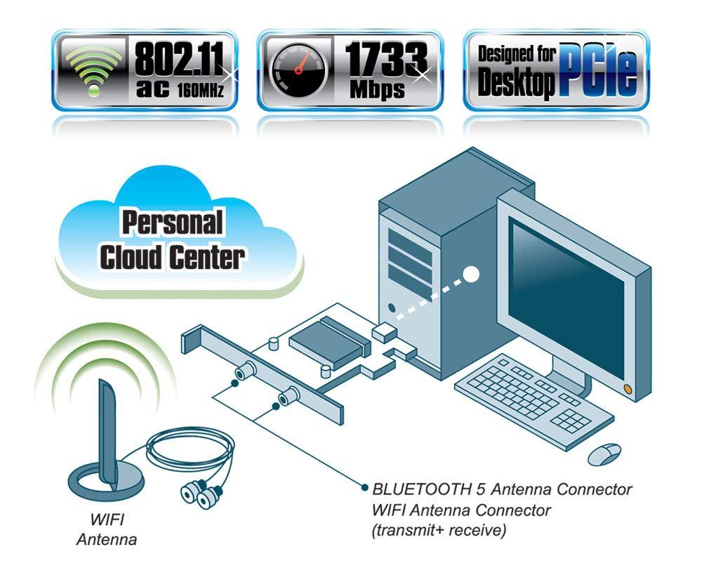 867MBit Wireless LAN Bluetooth 4.2 GC-WIFI Gigabyte GC-WB867D-I scheda di espansione WiFi Bluetooth 4.2 modulo PCIe