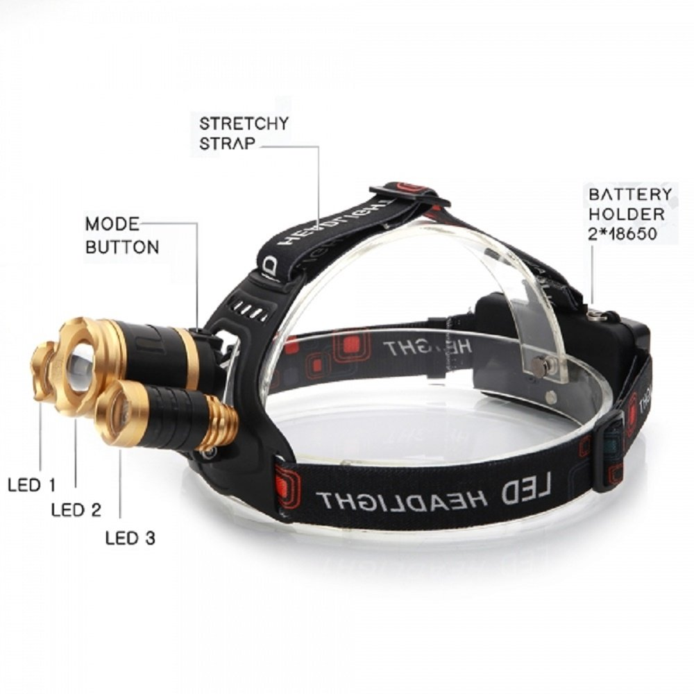 Svitlife New Style 3 xT6 1500LM Stretchable Focusing 90-Degree Adjustable Waterproof LED Headlamp for Outdoor Activities Black & Luxury Golden by Svitlife (Image #3)