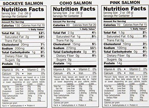 SeaBear Smoked Salmon Trio, 18-Ounce Box