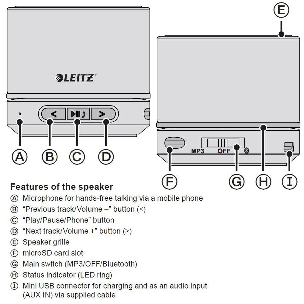 Leitz Mini Bluetooth Speaker Hands Free Phone Calls Microphone Circuit Electronics