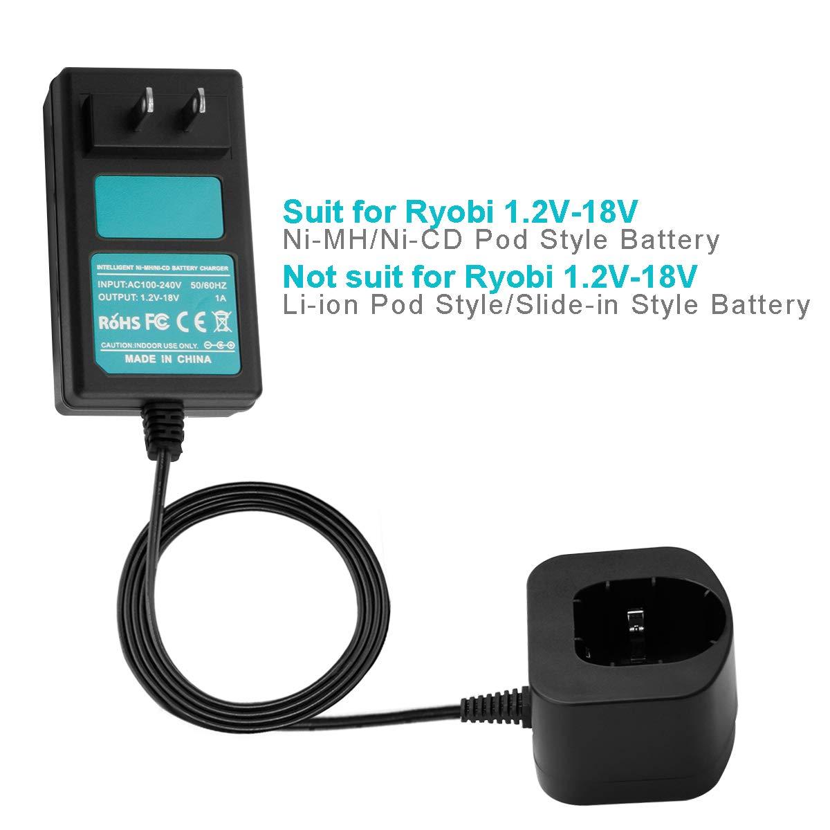 Charger For Ryobi 1.2V-18V Ni-MH Ni-CD Battery P108 P107 1400668 RY961 1400143