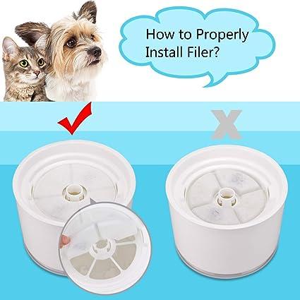 Amazon.com: Comsmart - Filtro para fuente de agua de gato ...