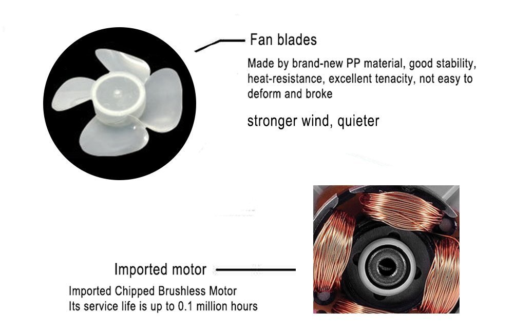 Mini Fan Battery Operated, Kingcenton Handheld Portable Foldable 4 Inch Fan with Clip for Stroller - 2000mAh Rechargeable Battery, 3 Speeds Adjustable for Home, Office and Travel (White) by Kingcenton (Image #7)
