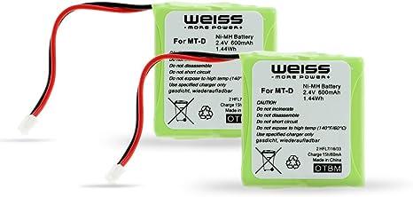 Fon MT-D NiMH 2.4 V Battery for AVM FRITZ Phone battery