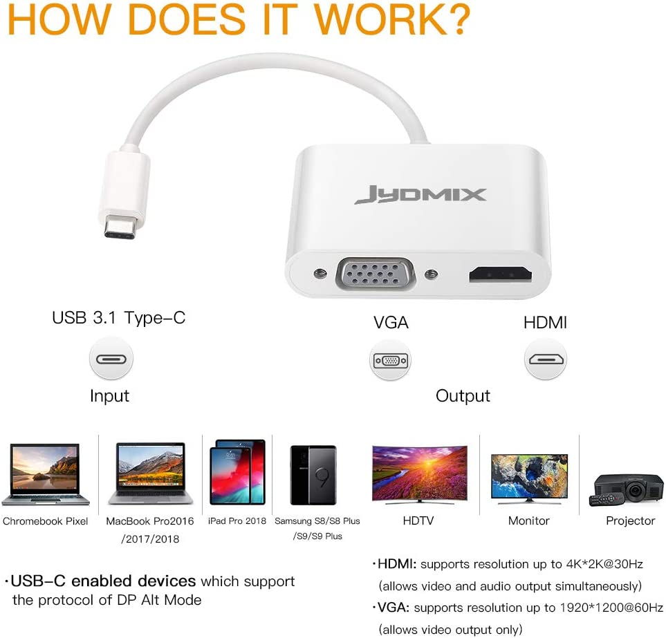JYDMIX Adattatore USB-C Tipo C 3.1 a HDMI VGA Bianco . USB C AV Digital Multiport Adapter per USB-C Portatili e Smart Phone con modalit/à DP Alt Thunderbolt 3 Compatibile
