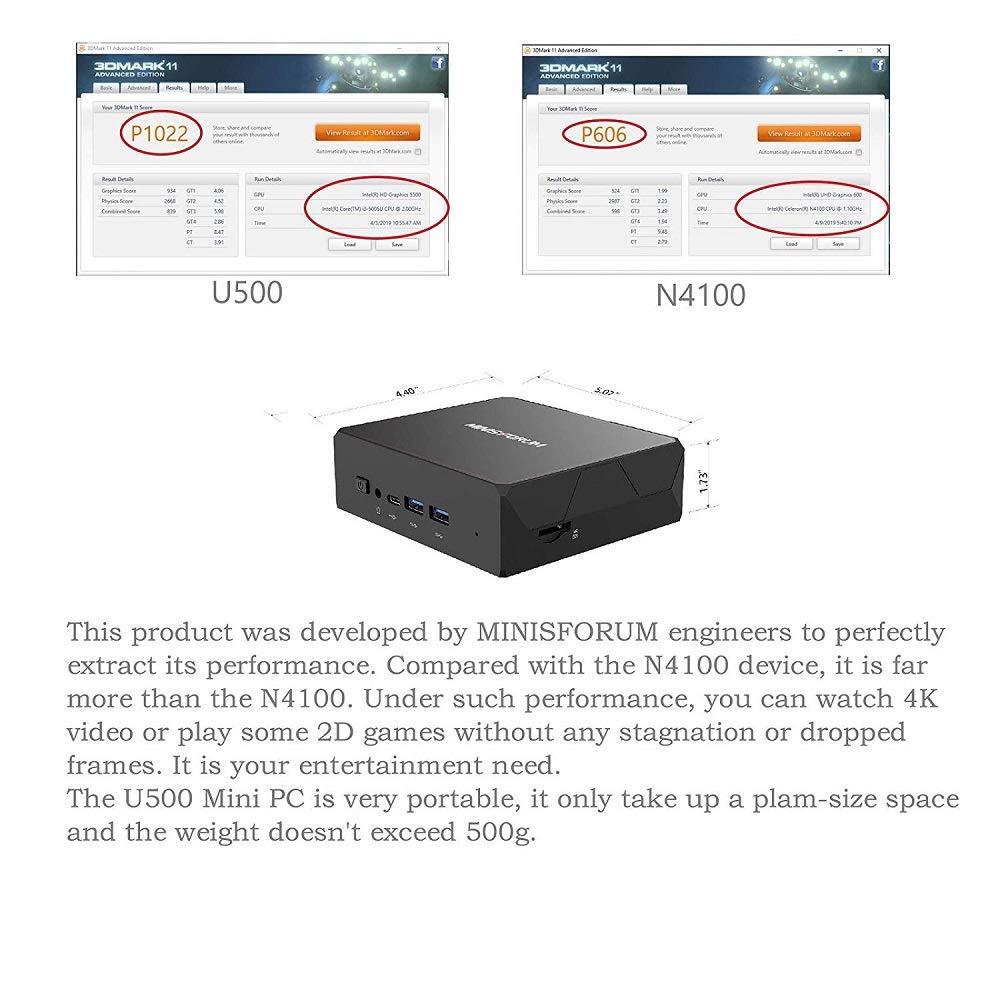 Amazon.com: KODLIX Mini PC de sobremesa: Computers & Accessories