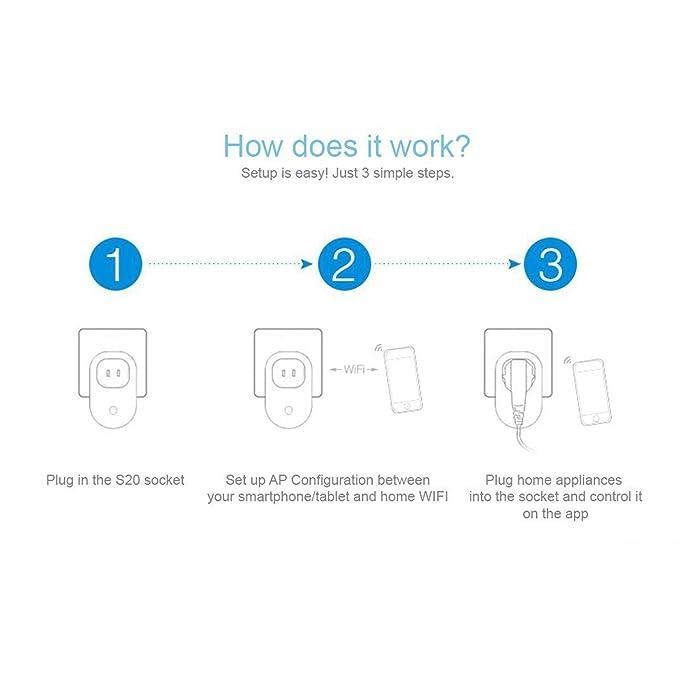 Sonitech Wireless 2g/3g/4g/wifi Remote Control Switch Smart Home