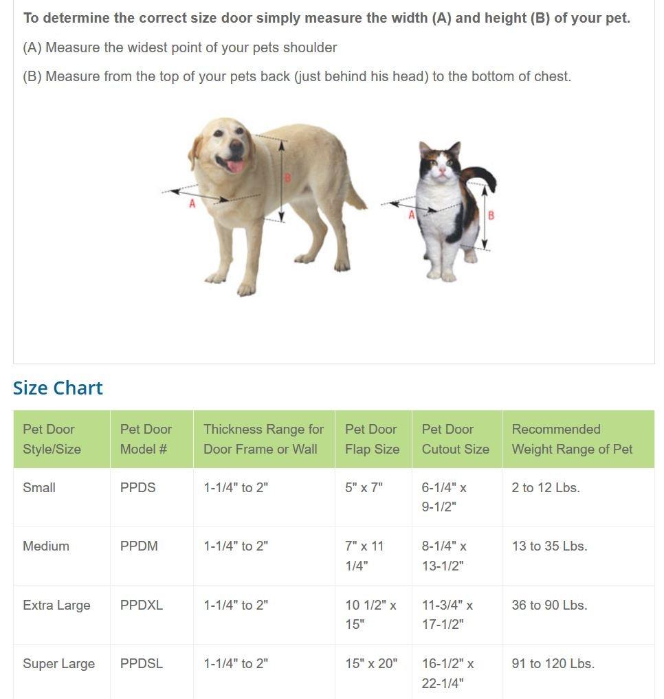 amazon com ideal pet products original pet door with telescoping