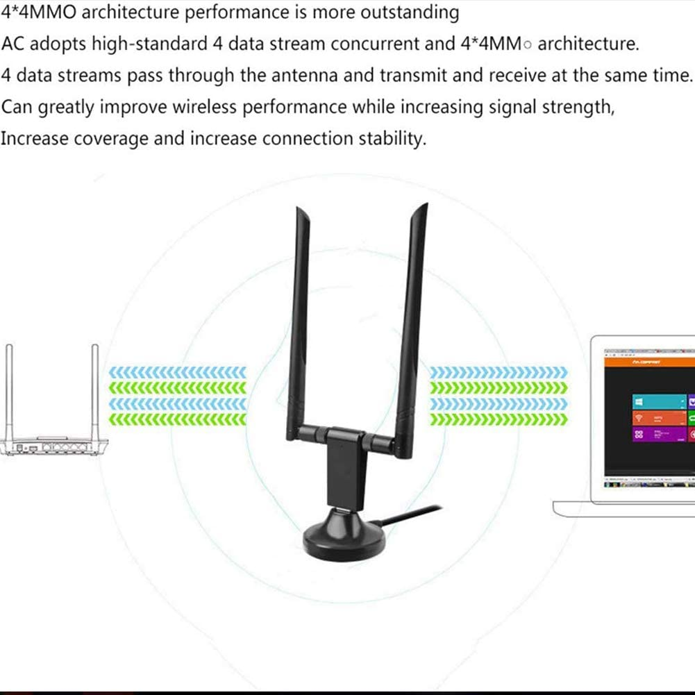Faddare 1200Mbps Long Range USB WiFi Dongle Adapter Wireless WiFi Adapter Dual Band 2.4GHz//300Mbps 5.8GHz//867Mbps Dual 5dBi Antennas Network WiFi USB 3.0 for Desktop Laptop PC of Windows