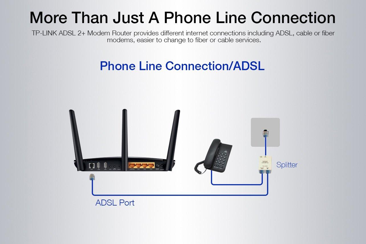 TPLINK AC1750 ARCHER D7 ADSL2+Modem Router (Dual Band) - Buy TPLINK ...
