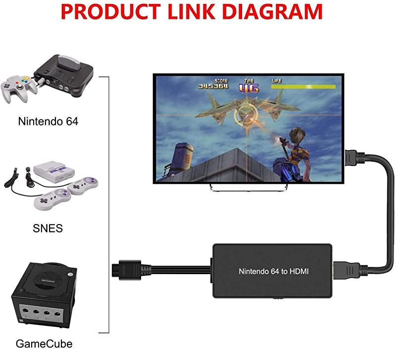 Nintendo 64 To HDMI Converter, HD Link Cable for N64, Nintendo 64 To HDMI Compatible Nintendo 64/ Game Cube/ SNES