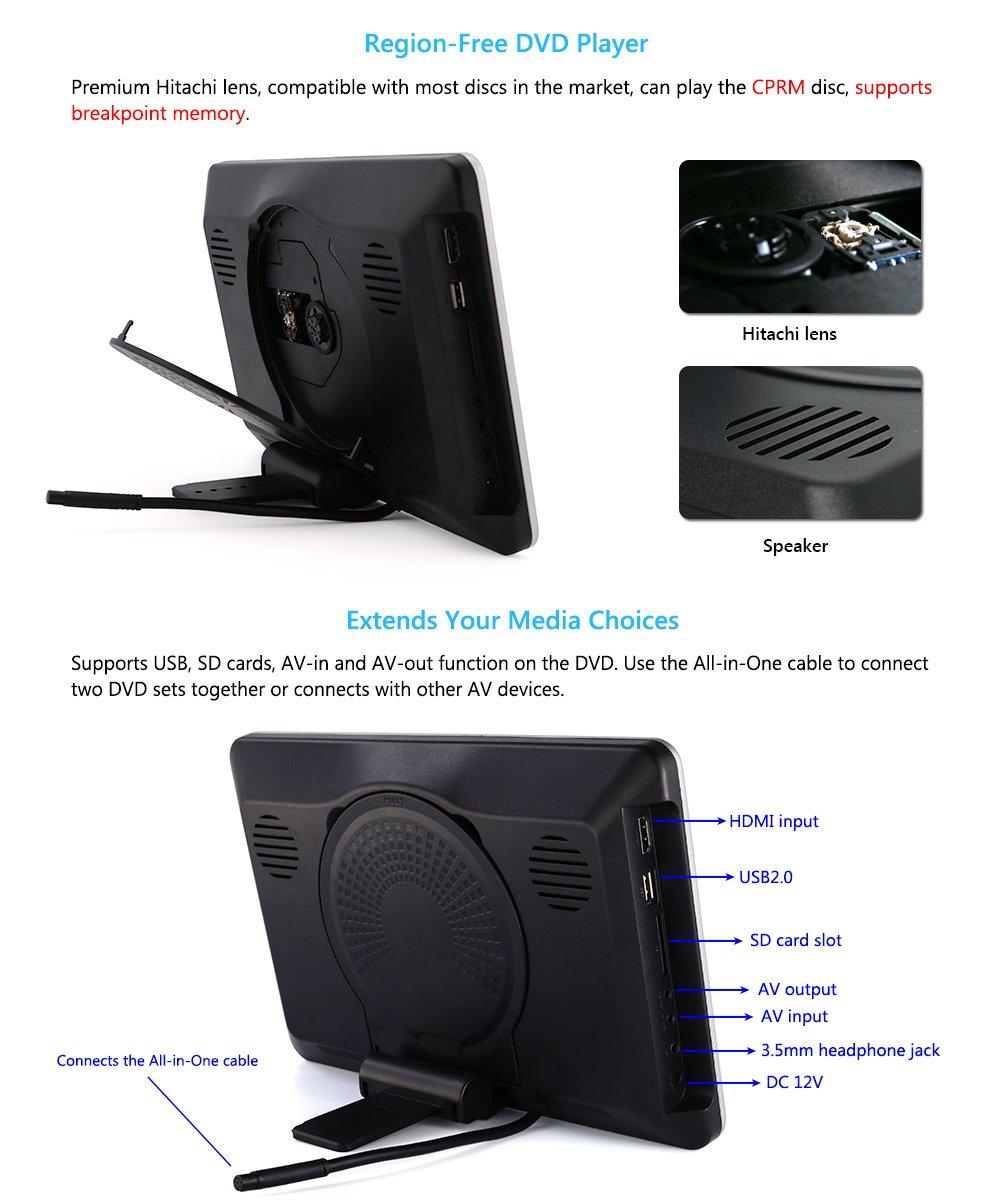... Digital TFT Pantalla 1080p teclas táctiles Reproductor de Multimedia Soporta HDMI USB Tarjeta SD con Auriculares de Infrarrojos: Amazon.es: Electrónica