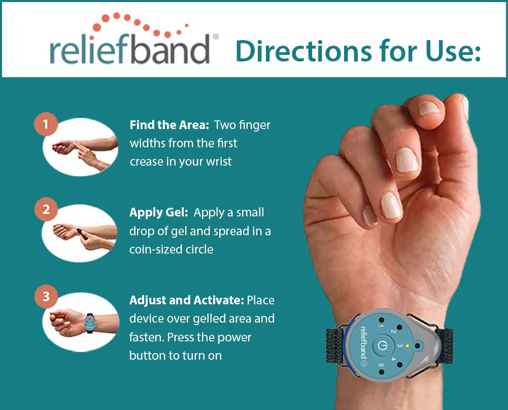 Amazon.com: Reliefband 1.5 Motion Sickness Wristband w/ 1 Extra Gel Tube - Easy-to-Use, Fast, Drug-Free Nausea Relief Band Helps with Morning Sickness, ...