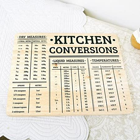 Kitchen Conversions Chopping Board with Metric and Imperial ...