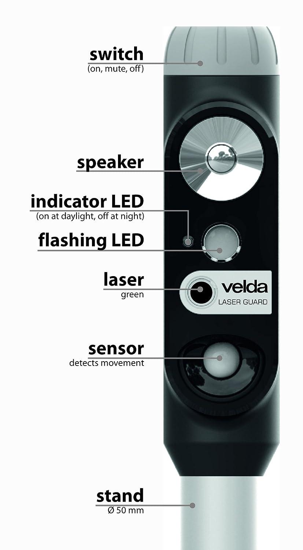 VELDA 128062 Estanque - Sensor de movimiento con luz flash, y acústica, por ultrasonido Pond Guard Shuffle: Amazon.es: Jardín