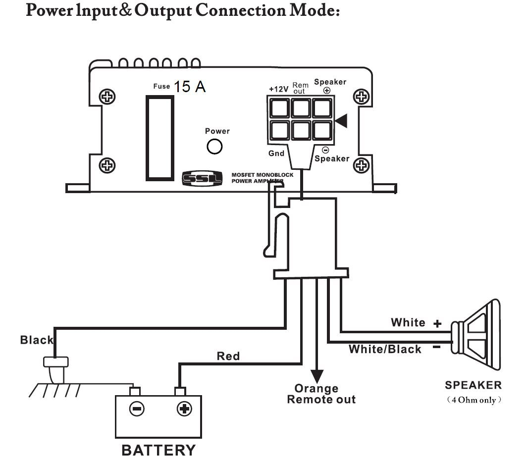Sound Storm Smcm200 200 Watt 2 Ohm Stable Class A B Wiring Diagram Schematic Monoblock Mosfet Car Amplifier Soundstorm Electronics