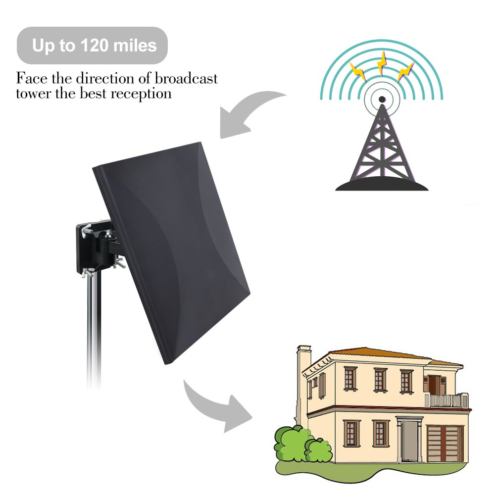 Hdtv Antenna 160 Miles Amplified Digital Outdoor Indoor Wiring Diagram Uhf Radio Signal Reception With Amplifier Booster 360 Degree For Fm Vhf 328 Feet