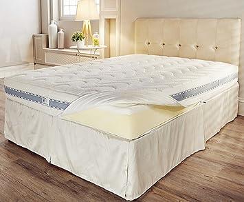 Magniflex Anti-Dust y ácaros Universal Confort colchón de Espuma con Efecto Memoria – Single