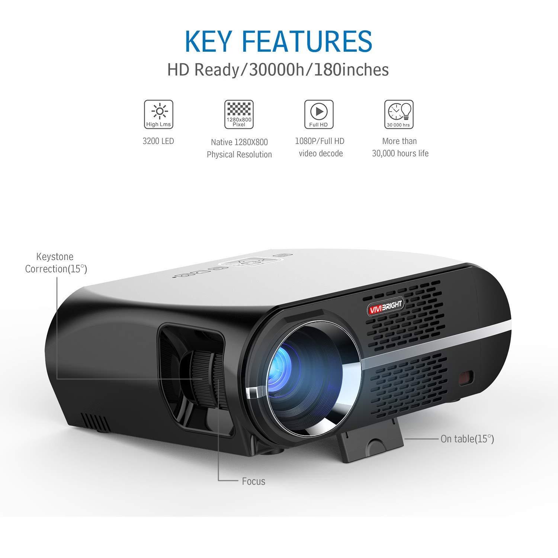 jkl Mini proyector pequeño de 3200 lúmenes - El proyector ...