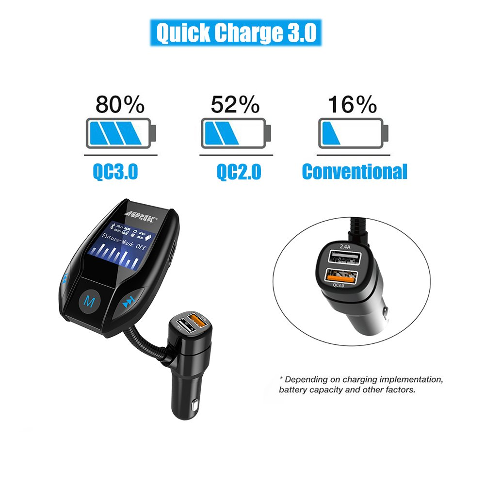 Bluetooth FM Transmitter for Car with Quick Charge 3.0 Wireless In-Car Radio Transmitter Adapter Support AUX Input/TF Card/USB Flash Drive/Hands-Free Calling by MYPIN (Image #2)