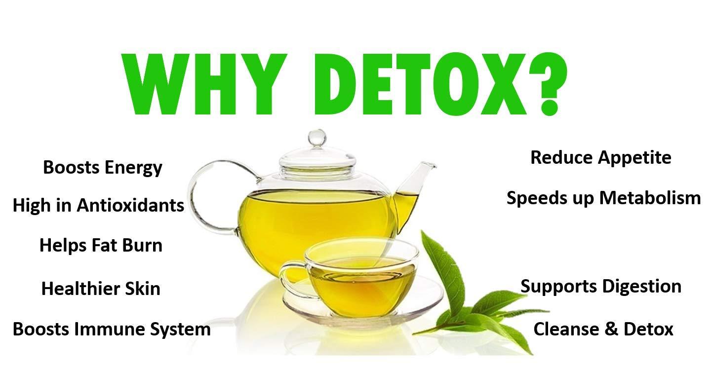 28 Day Detox Cleanse Tea (Weight Loss, Fat Burn, Slim, Skinny Fit, Calm Body + Skin) 100% Natural & Delicious Taste. Increase Metabolism + Energy, Decrease Appetite + Bloating.