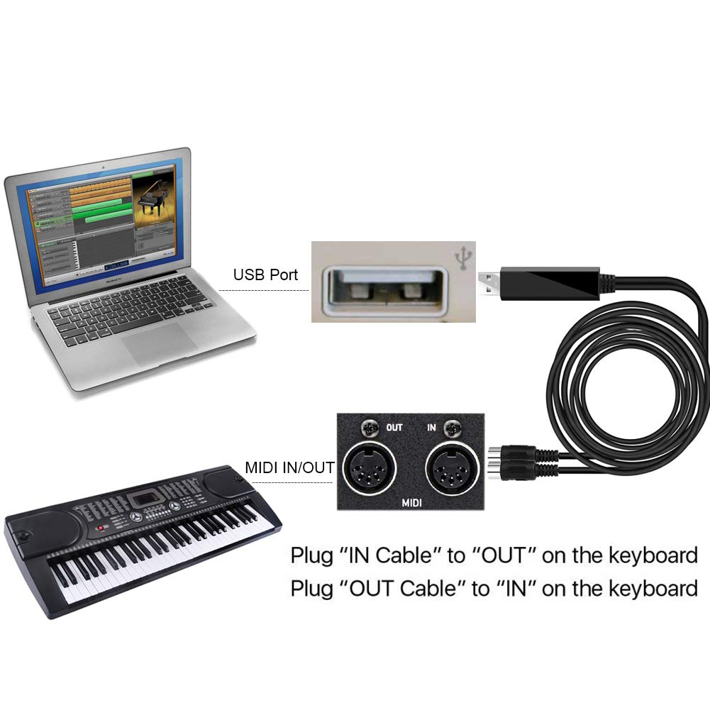 Amazon.com: Komifa MIDI to USB Cable Converter, Instrument Cord for Electrical Piano Keyboard/Drum to Computer/Mac/Laptop, 16 MIDI Channels with Built-in ...
