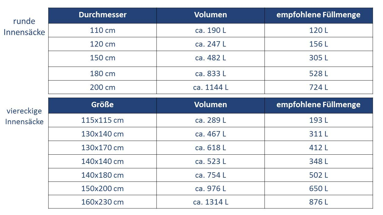 kissenwelt.de Sitzsack Innensack aus Vlies Gr/ö/ße:rund /Ø 110 cm PP rund,eckig in 12 Gr/ö/ßen