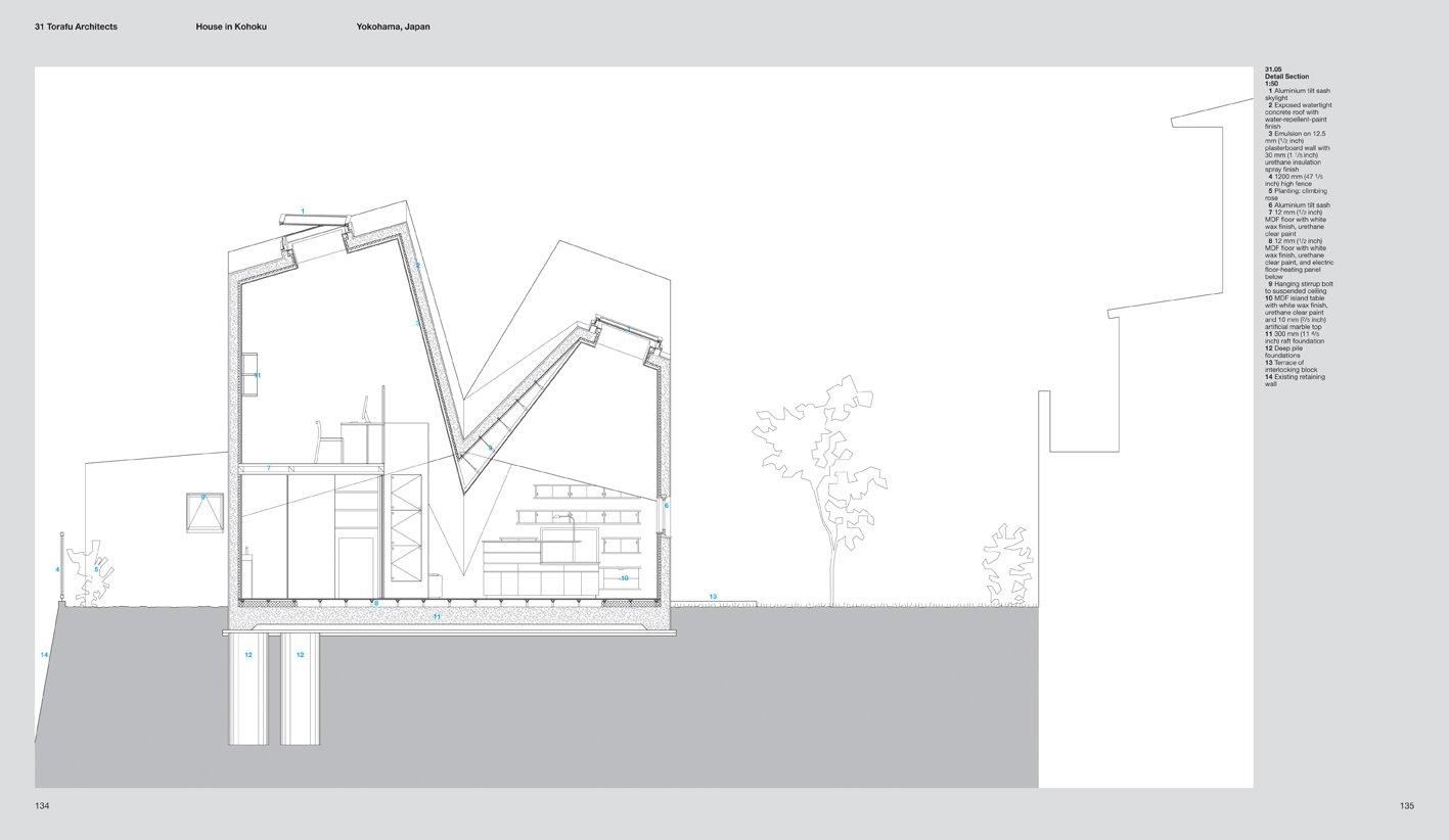 Detail in Contemporary Concrete Architecture: David Phillips
