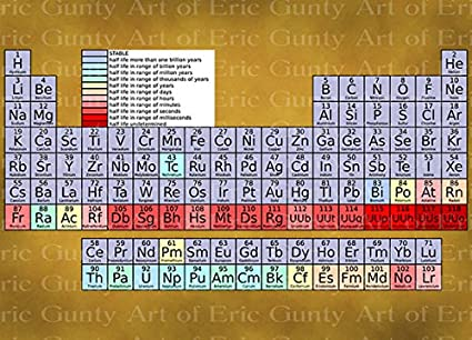 new styles 3f222 f1f12 18 Sheet - Periodic Table of Elements Science Chemistry Birthday - Edible  CakeCupcake Party Topper!!! Amazon.com Grocery  Gourmet Food