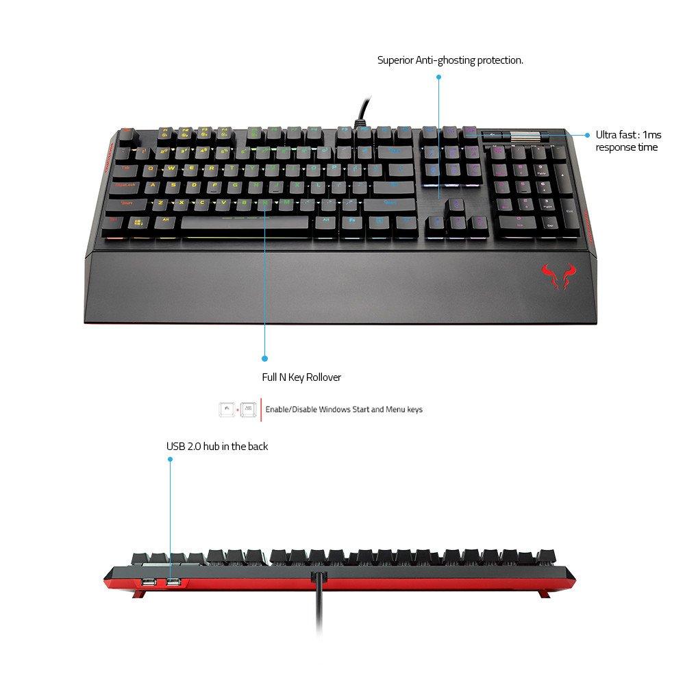 Amazon.com: RIOTORO Ghostwriter Cherry MX Black Mechanical Keyboard with Customizable Prism RGB, 1ms Response Time, NKRO, and Dual USB Ports.