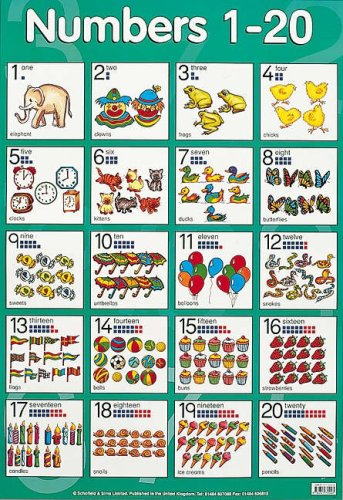 Numbers 1-20 (Laminated Poster) (Laminated posters): Schofield ...