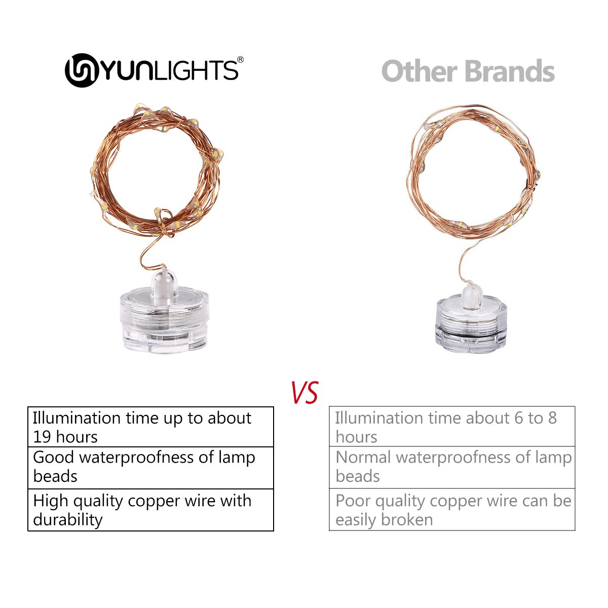 LED Starry String Lights, 8PCS 6.5foot Warm White Copper Fairy Lights with 20 Micro LEDs, Waterproof, Battery Operated, for Wedding Parties Table Decoration by YUNLIGHTS (Image #2)
