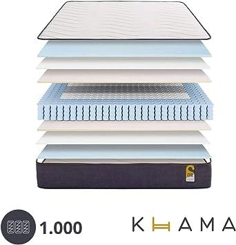 Khama Modelo Essential Basic   Muelles Ensacado con viscoelástica   Firmeza 8/10   28% Más Transpirable I Room Lux, 200X200x28: Amazon.es: Juguetes y juegos