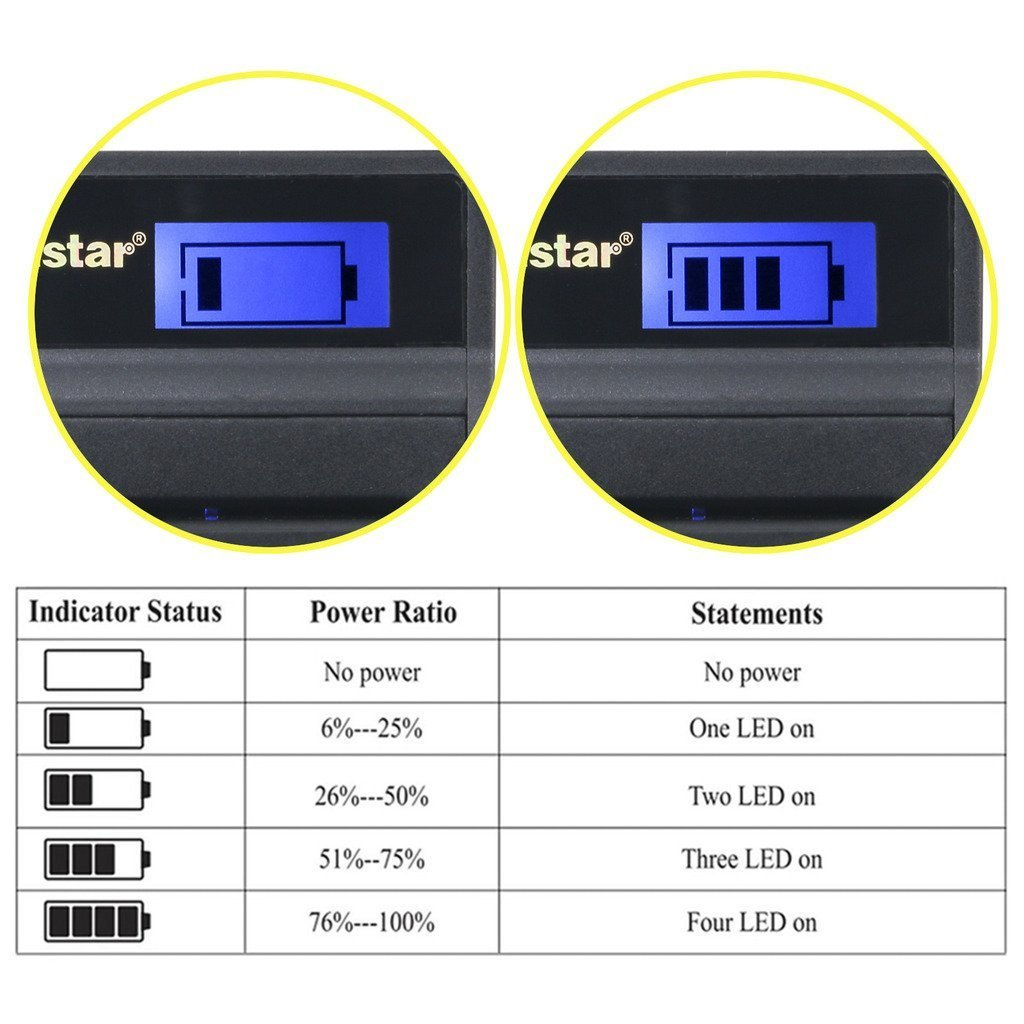 Kastar Battery (X2) & LCD Slim USB Charger for Canon BP-511 BP-511A and EOS 5D 10D 20D 30D 40D 50D Digital Rebel 1D D60 300D D30 Kiss Powershot G5 Pro 1 G2 G3 G6 G1 Pro90 Optura 20, Grip BG-E2N by Kastar (Image #4)