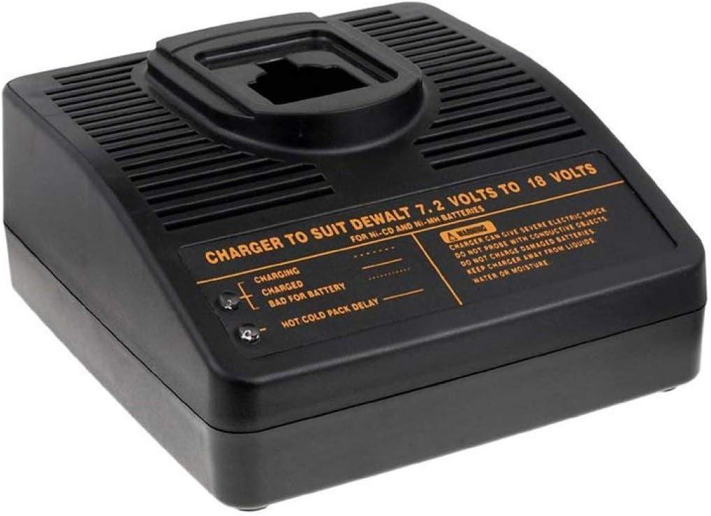 Cargador Compatible para DEWALT Modelo DE9116