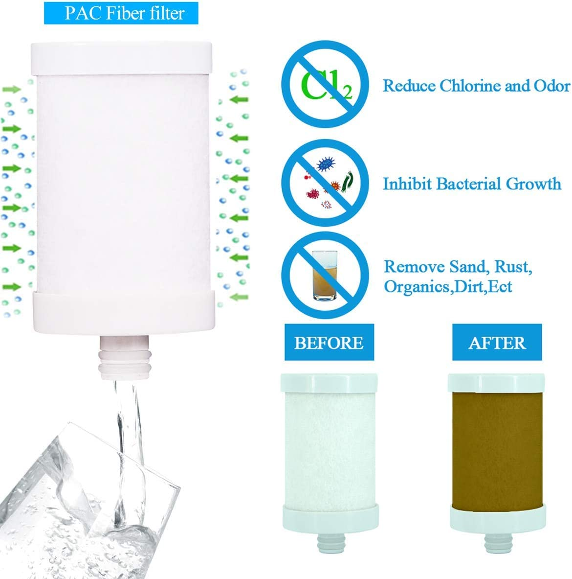 Improve Taste WINGSOL Faucet Water Filter Replacement Japan PAC-tech Speedy Filtered Water 2 Packs