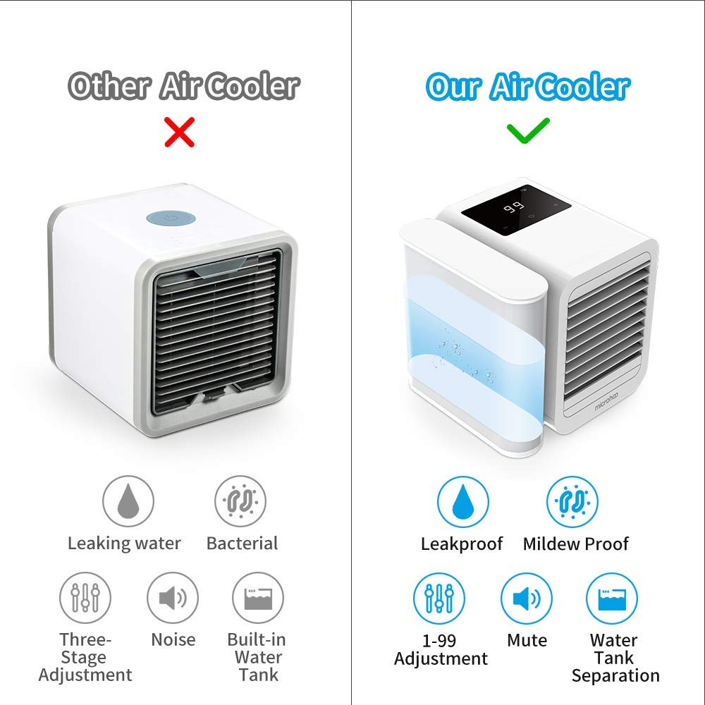 Trevoz Personal Air Cooler Portable Air Conditioner Fan, Evaporative Humidifier, Purifier, 3 in 1 USB Mini air Cooler Office Desktop Cooling Fan White