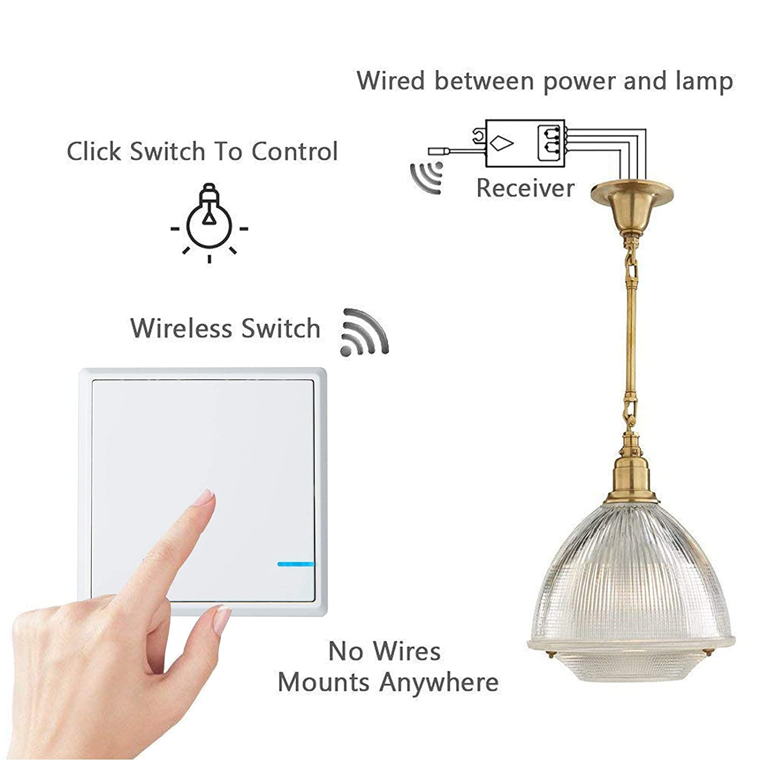 Greencycle Wireless Lights Switch Kit Control Lamp On Off Dual Fan Cycle Wiring Diagram Controller With Receiver Remote House Lighting Appliances 2 Pack
