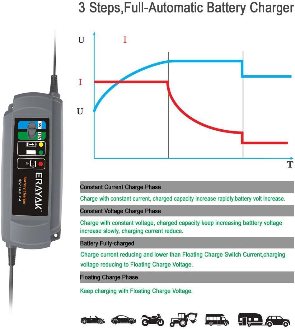 ERAYAK 6 Amp Caricabatterie caricatore intelligente completamente automatico 3 fasi modalit/à di commutazione facile per batteria 6V // 12V presa EU