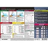 Kursberechnungen: Von der Seekarte zum Steuerkompass und zurück