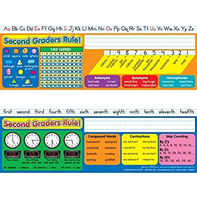Really Good Stuff Zaner Bloser Second Grade Two Sided Cardstock Desktop Helpers Set of 12: Toys & Games