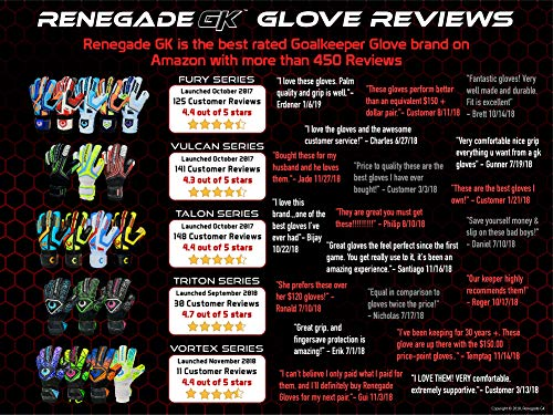 Renegade Fury Siege Size Soccer Goalkeeper Gloves with
