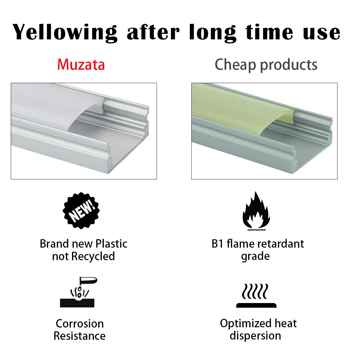 Muzata 10-Pack 1.65ft//0.5 Meter 9x17mm U Shape LED Aluminum Channel System with Cover End Caps and Mounting Clips Aluminum Profile for LED Strip Light Installations Led Lights Diffuser Segments U1SW