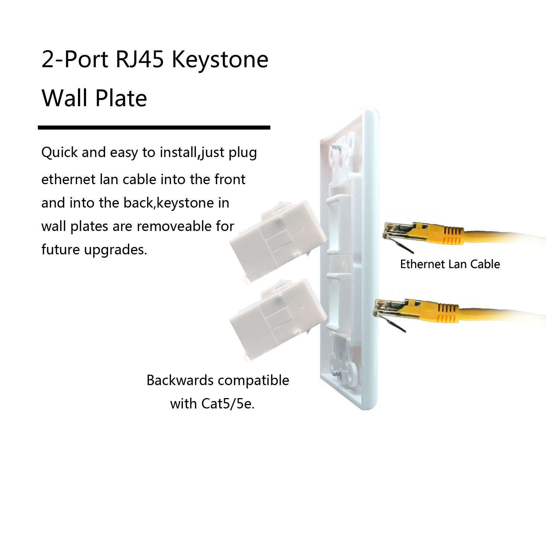 Wall Jack Wiring Diagram Also Rj45 Socket Wiring Diagram Rj45 Wall