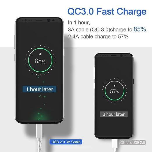 Cable Cargador Rapido USB Carga Rapida para Movil Xiaomi Redmi Note 7 8 Pro Pocophone F1 8A,Mi 8 Lite Mi 9 SE Mi 9T Pro Mi A2 A3 Lite Max 3 Mix ...
