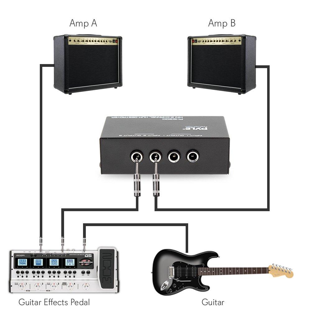 Pyle PHE300 - Amplificador de auriculares (elimina ruidos y zumbidos con 2 canales): Amazon.es: Electrónica