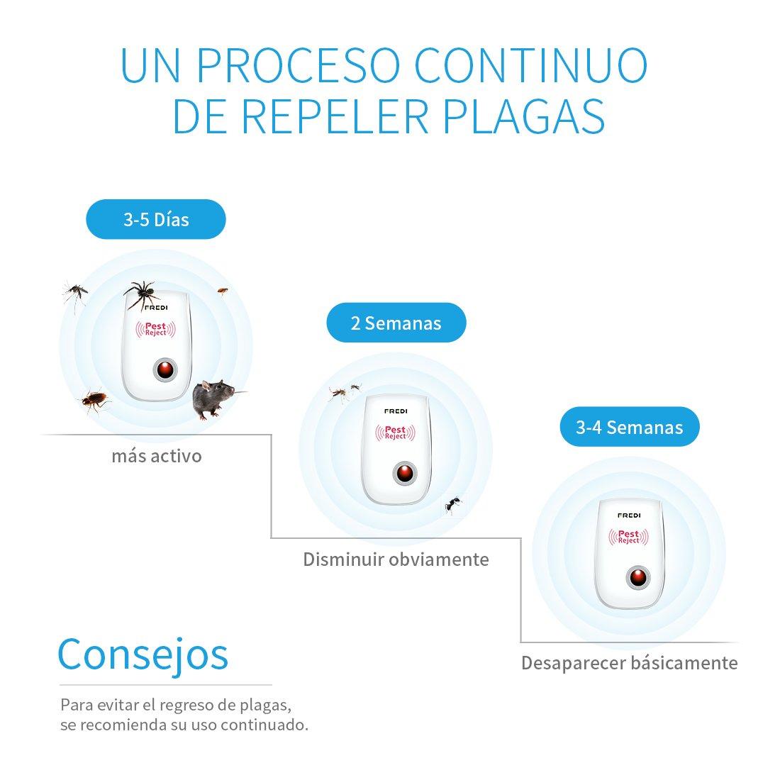 Repelente de plagas FREDI, Controlador de plagas ultrasónico, repelente de plagas ultrasónico para repeler mosquitos, ratones, chinches, cucarachas, ...